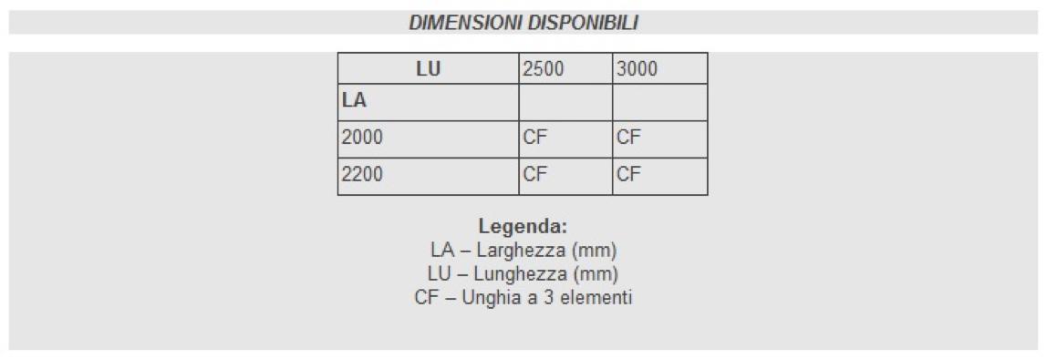 niveladores de anden2